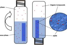 New publication in Environmental Pollution: Characterization